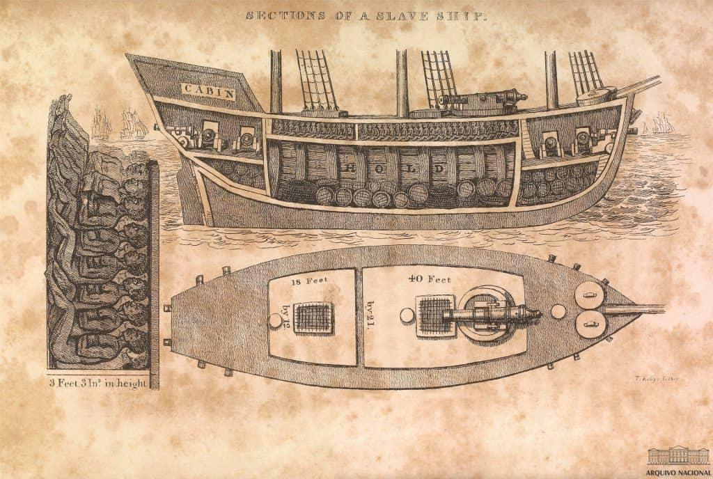 Navios com escravos chegando a Brasil | A história de Porto de Galinhas